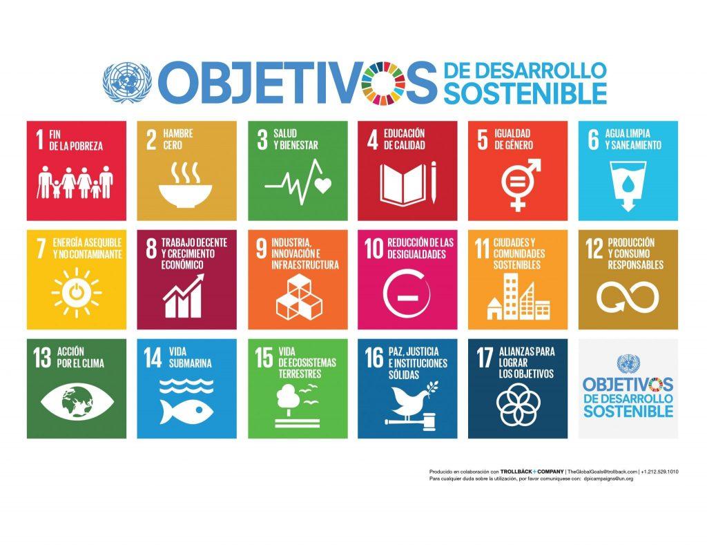 25 de septiembre: Día Internacional de la Acción (ODS)